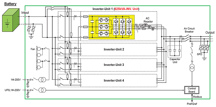 General Specifications  sc 1 st  TMEIC & Energy Storage | TMEIC